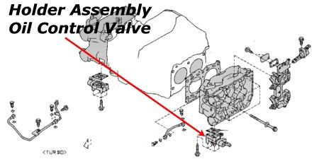 2005 Mini Cooper Engine Diagram likewise Honda Prelude Wiring Harness Routing And Ground Location 88 further Lcd Car Radio furthermore Car Seat Pads moreover Subaru Sti Parts. on subaru impreza car wiring diagram and harness